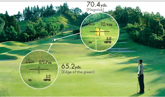 Best Golf Rangefinders 2020